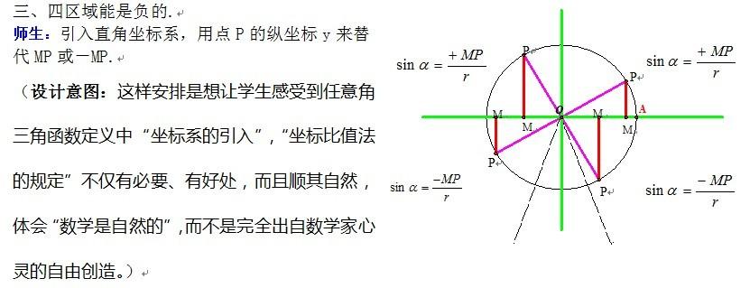 (任意角的三角函数1ppt图1) 三等分任意角是三大几何作图不能问题之
